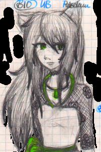 Kyawla's Profile Picture