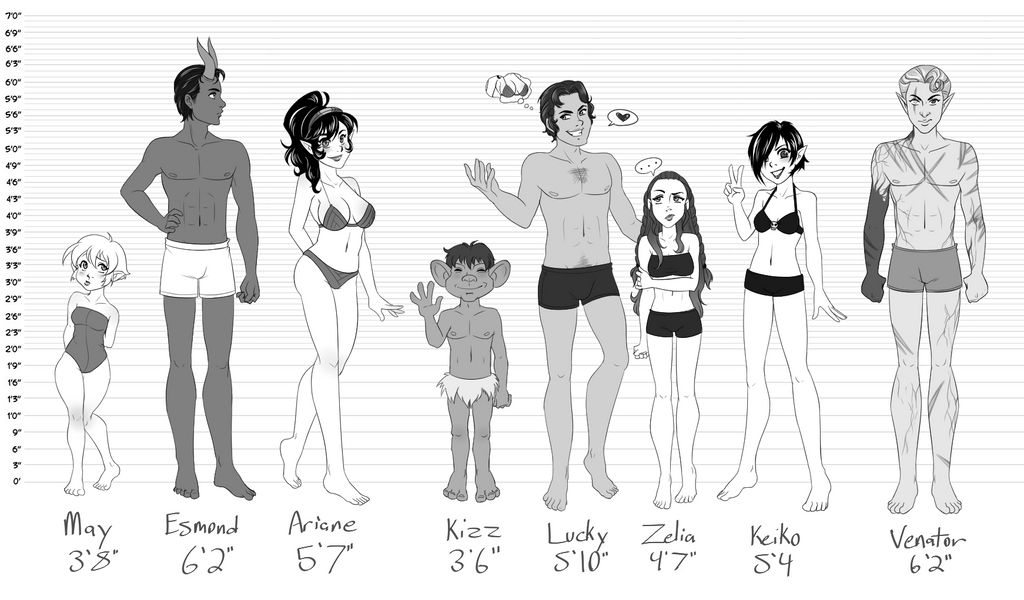 Dnd Height Chart Campaign 4 By Otakatt On Deviantart