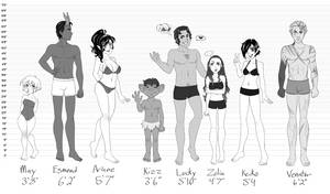 DnD Height Chart Campaign 4