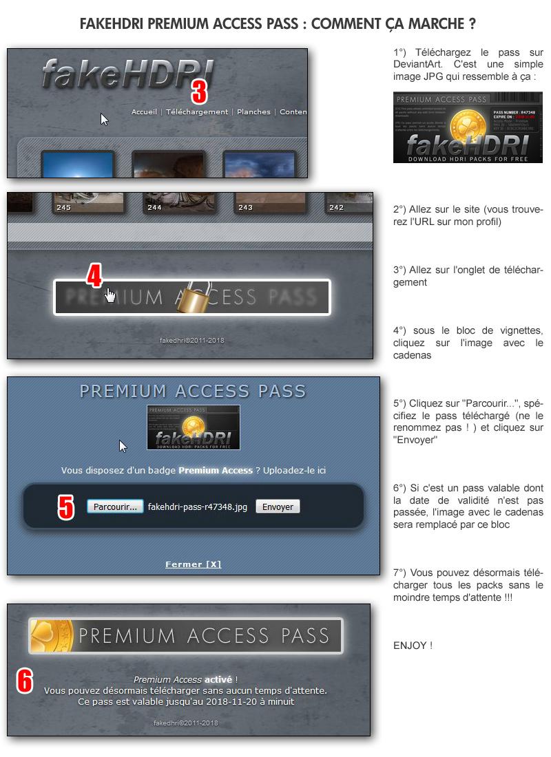 Fakehdri Premium Access Pass : comment ca marche