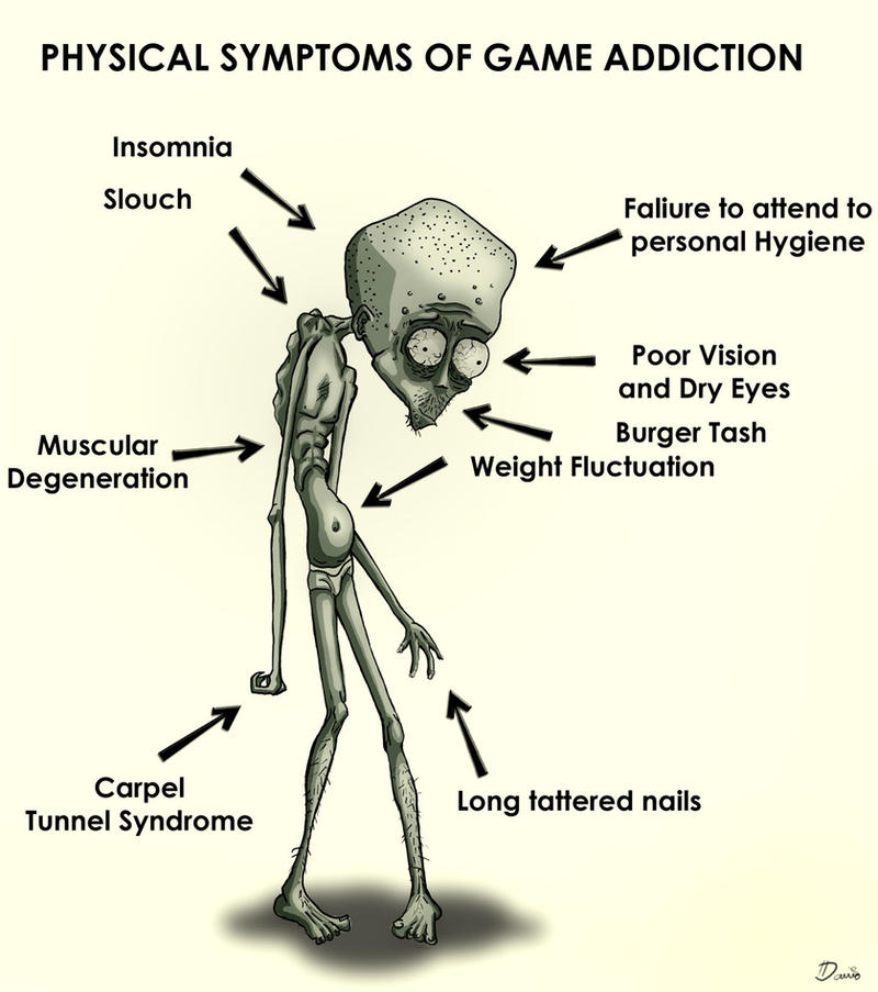 Game Addiction: January 2013