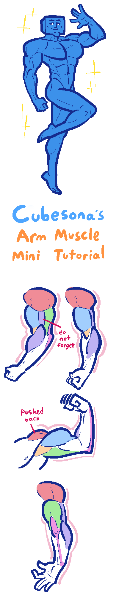 TUTORIAL: arms by Cubesona