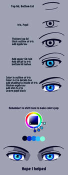 HOW TO DRAW ANIME EYES
