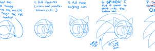 Sonic Head Tutorial