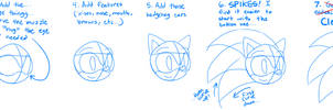Sonic Head Tutorial by GirGrunny