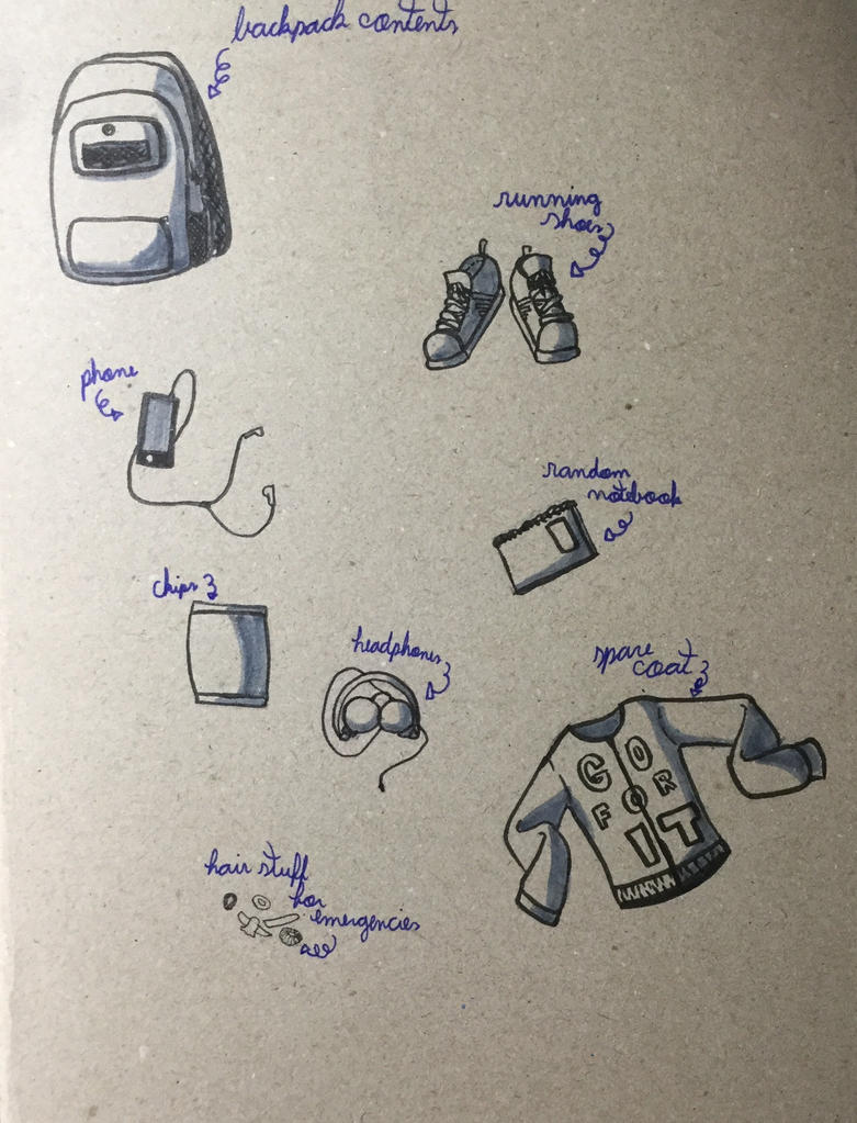Sketchbook page #3: Hina's backpack by MaryMythos