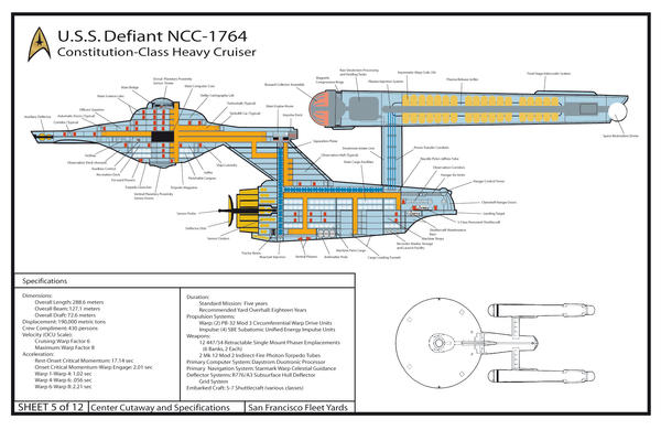 Defiant Cross-Section by chimera335