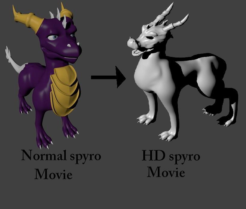 New Spyro 3D movie HD by DebiTheFox