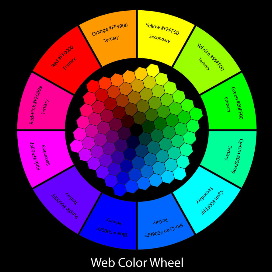 color digital: