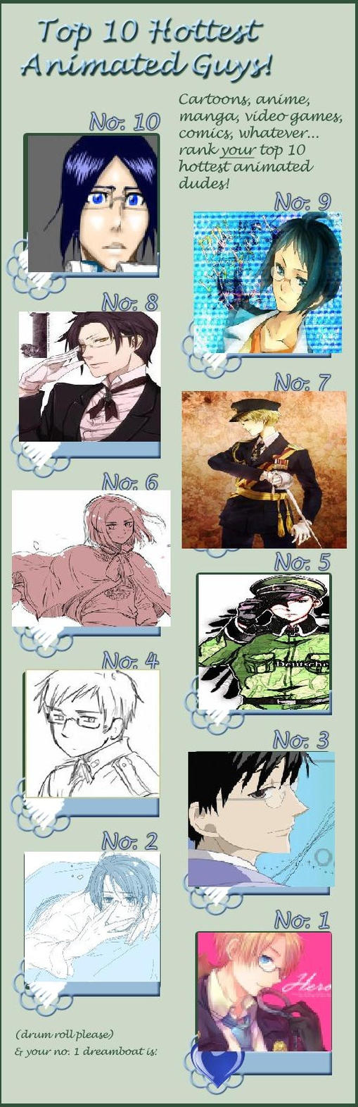 Top 1 Anime Characters : Top male anime characters by hatandclogs on deviantart