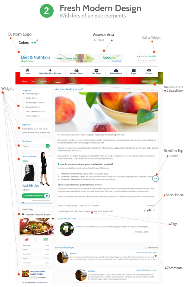 Diet and Nutrition Health Center Responsive HTML5 by Alexandra-Ipate ...