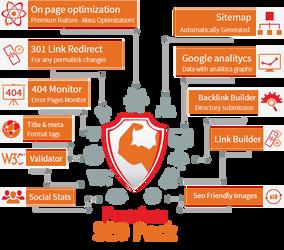 Premium SEO Pack Wordpress Plugin