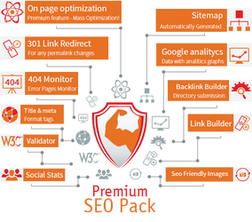 Premium SEO Pack Wordpress Plugin by Alexandra-Ipate