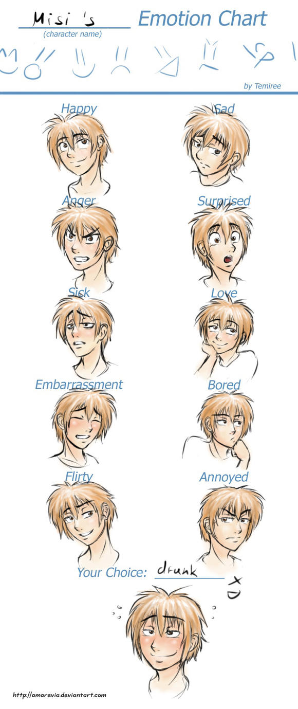 Emotion Chart by Amarevia