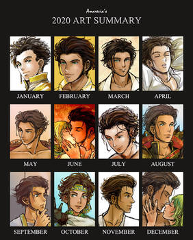 2020 Summary of Art - but it's just Claude