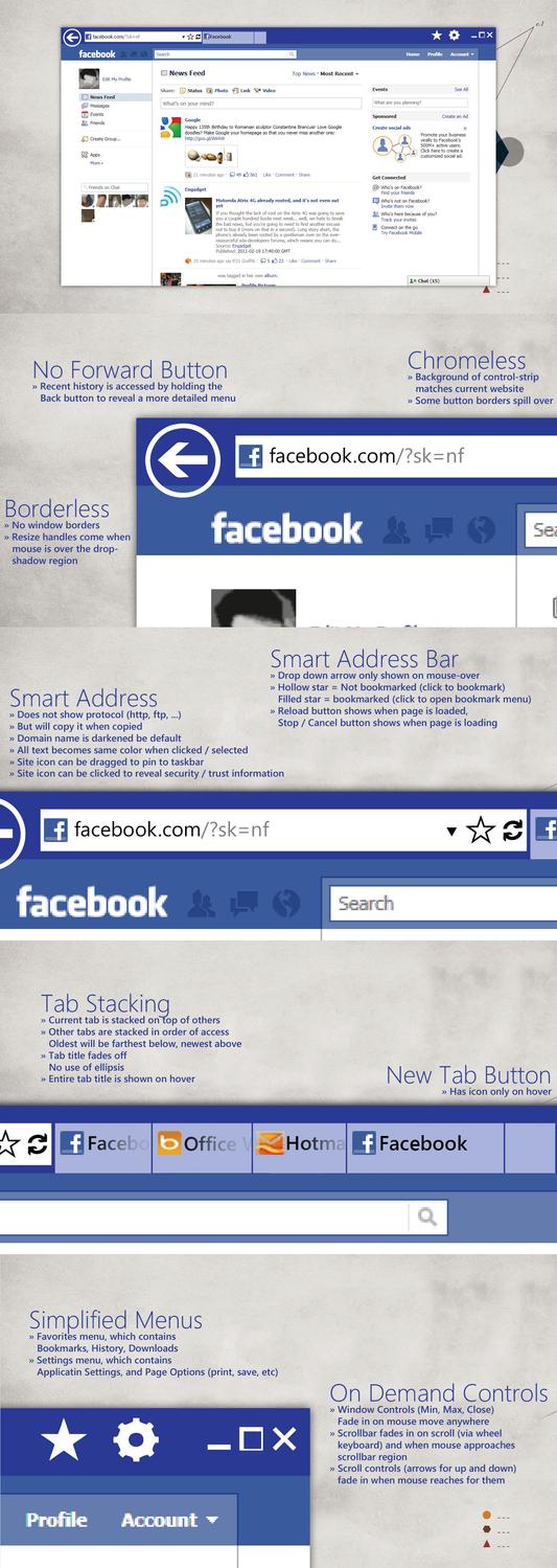 Metro Browser Mock Up Detail by rajadain