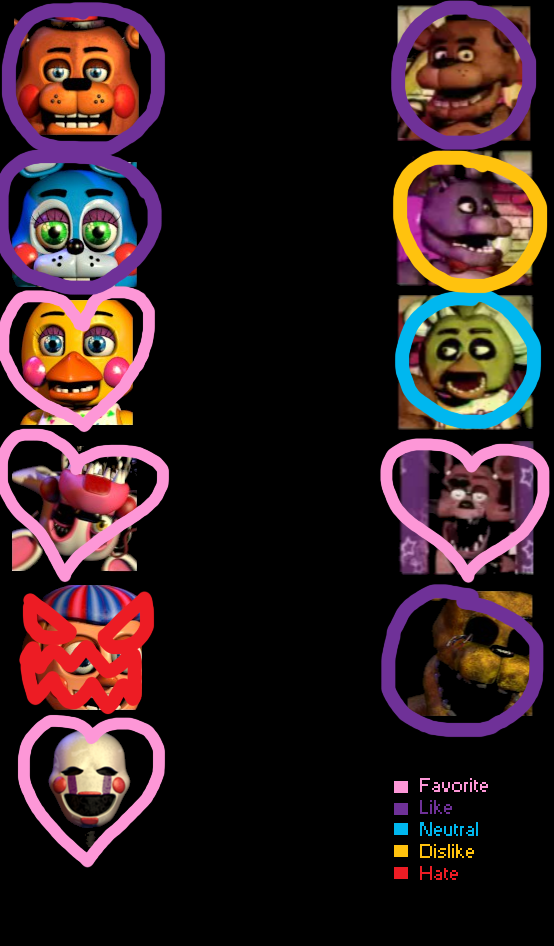 What fnaf 3 character are you quiz myideasbedroom com