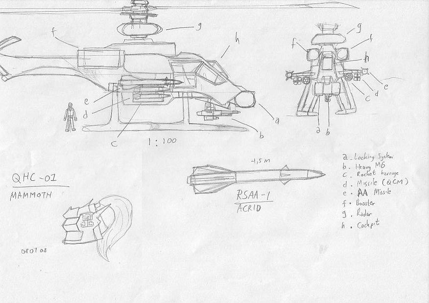Weapon Sketch7 by Prafa-AR