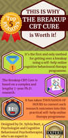 5 top reasons why the Breakup CBT Cure is worth i