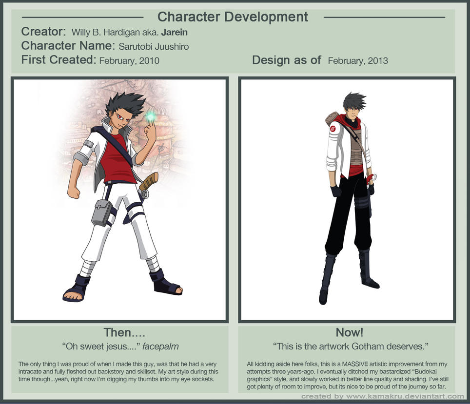 Character Development Meme - Shiro by Jarein