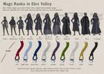 Mage Ranks in Eleo Valley