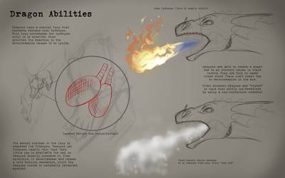 Methyean Dragon Breath Abilities by bluedrgnMethy