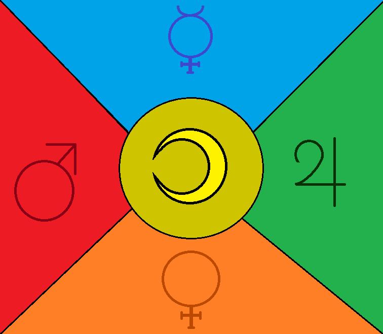 Planet Symbols Sailor Moon By Mahboi Dinner On Deviantart