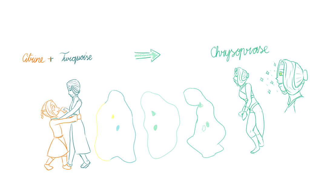 Citrine's and Turquoise's fusion to Chrysoprase by JoyousInsomnia