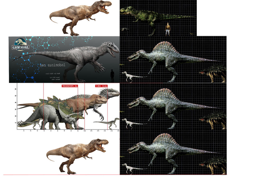 JP Dino Chart by viktorangel1