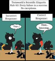 Scientific Etiquette by ronvarone