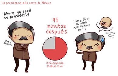La presidencia mas corta by itz-Cindyrella