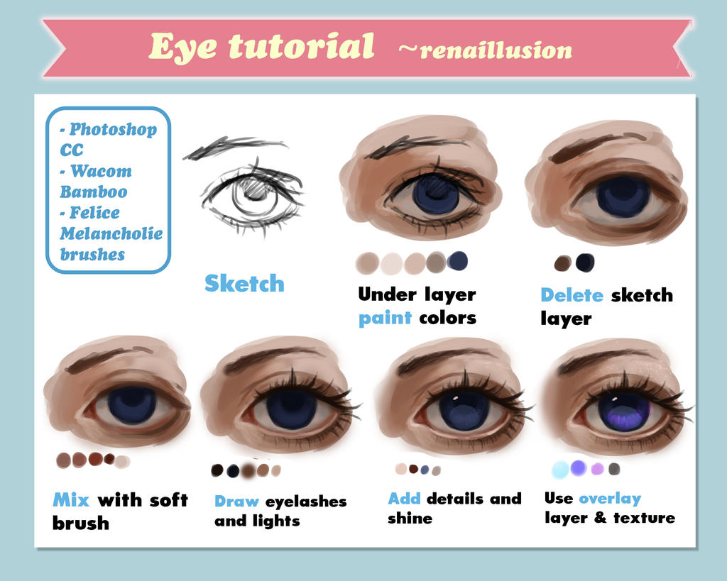 photoshop how to draw eyes