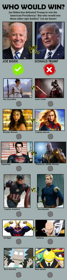 Ultimate Battles!  Who Would Win?