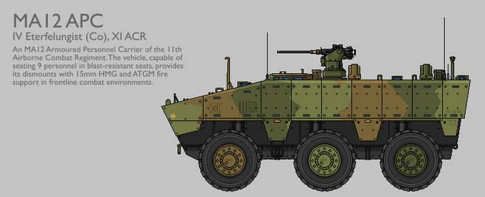 MA12 MAV(W) APC Production Standard [Coloured]