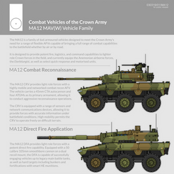 Combat Vehicles of the Crown Army - MA12 MAV(W) 1