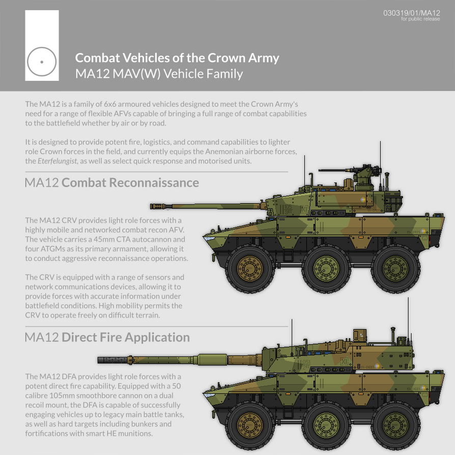 Combat Vehicles of the Crown Army - MA12 MAV(W) 1 by SixthCircle