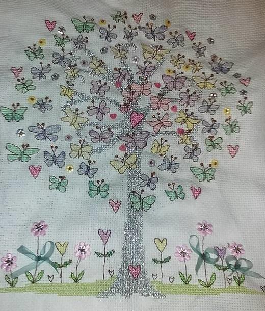 Bothy Threads Kit: Love Spring by guineapiggin