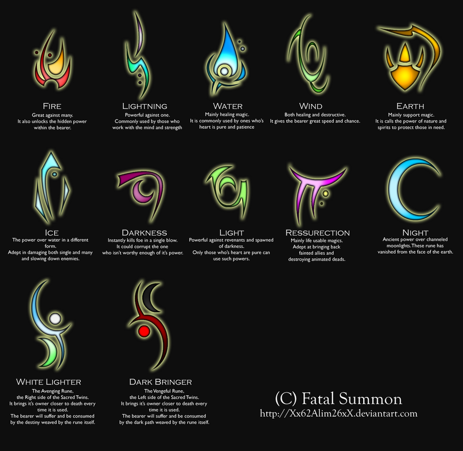 Fatal summon runes by xx62alim26xx on deviantart fatal summon runes by xx62alim26xx biocorpaavc