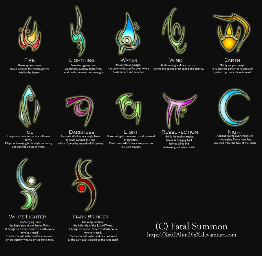 High Elf Runes