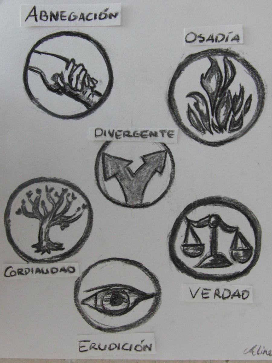 Factions Divergent by alinexJonas on DeviantArt