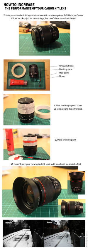 How to increase the performance of Canons Kit Lens