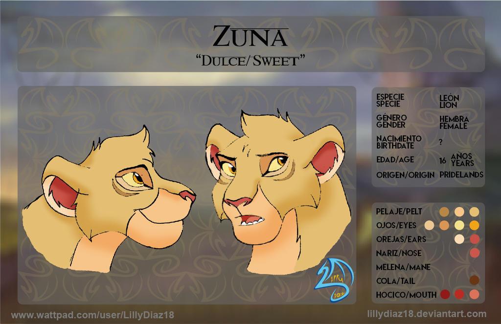 ✪ Galería de Lilly ✪ - Página 6 Zuna___headshots_reference_sheet__teen__by_lillydiaz18-dcfgm33
