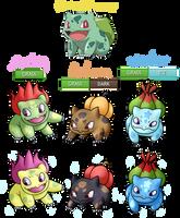 Seasonal Bulbasaur Variations by LycanTrin