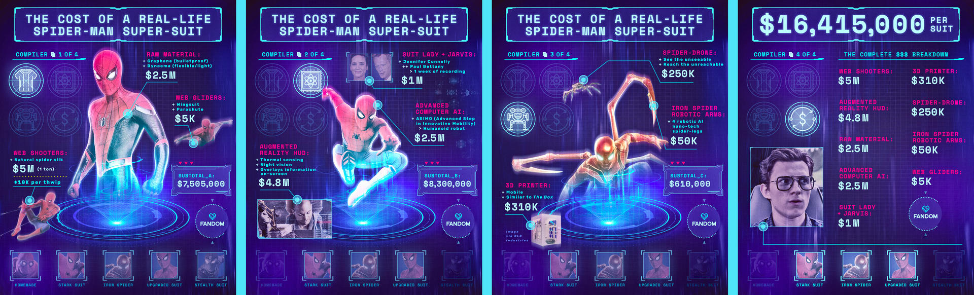 The Cost of a Real-Life Spider-Man Super-Suit