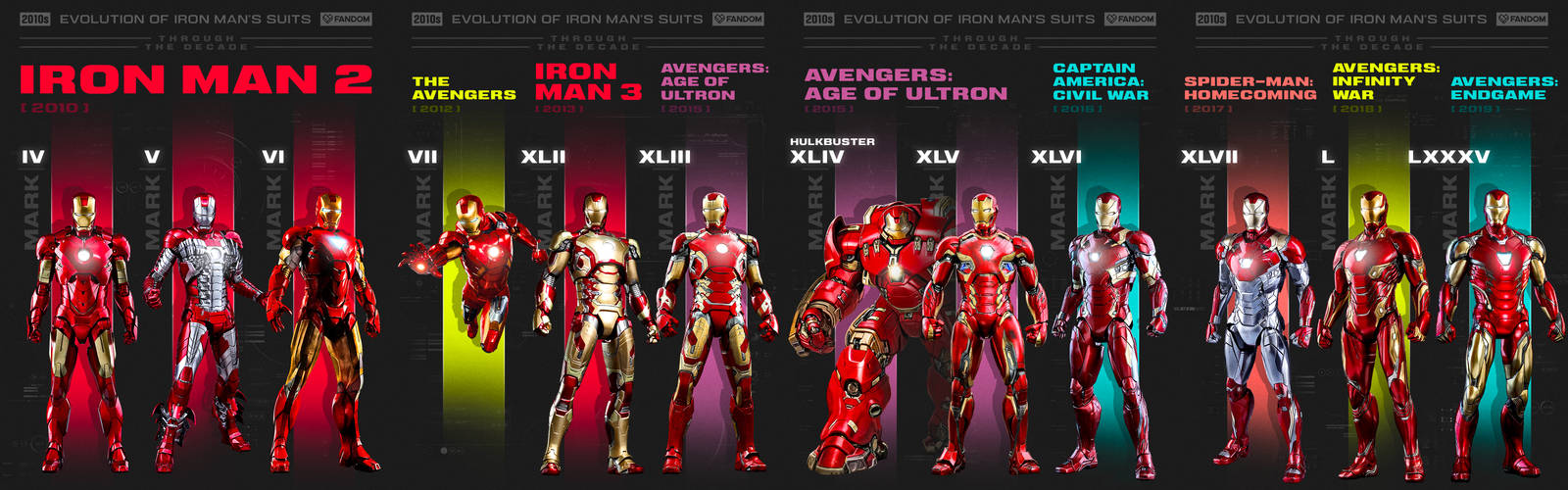 Iron Man Suits Through the Decade