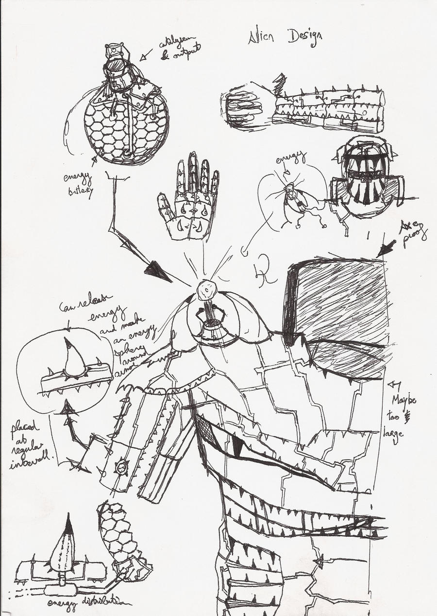 Anime Armor Design Anime Alien Armor Design