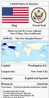 United States of America wikia