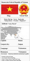 Democratic Federal Republic of Vietnam Wikia