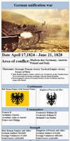 German unification war