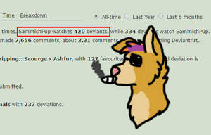420 Blaze It Dudes! by SammichPup
